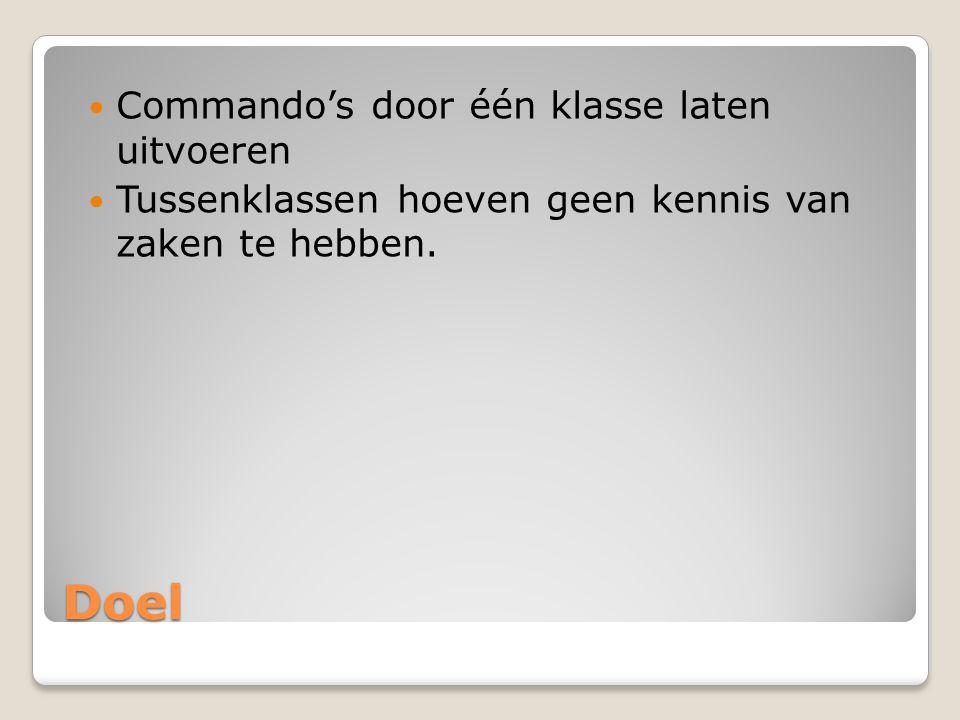 Oplossing Command Pattern!