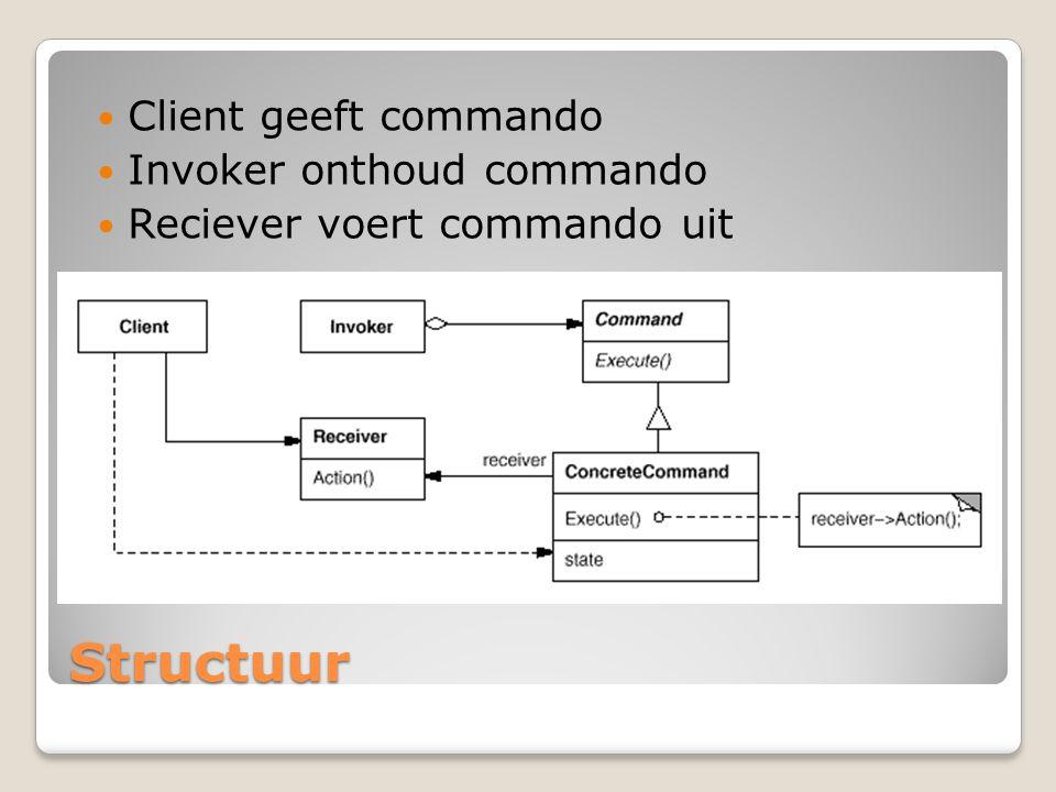 Structuur Client geeft commando Invoker onthoud commando Reciever voert commando uit