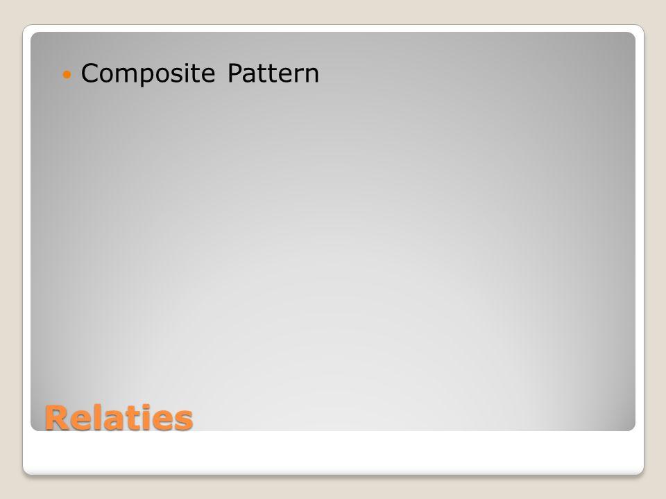 Relaties Composite Pattern