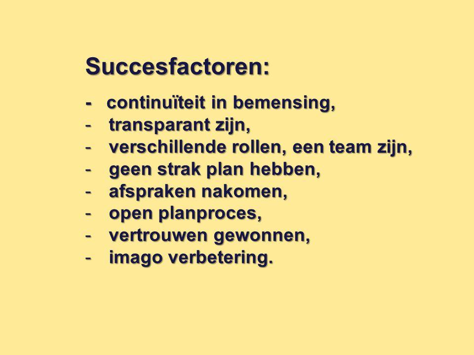 Succesfactoren: - continuïteit in bemensing, -transparant zijn, -verschillende rollen, een team zijn, -geen strak plan hebben, -afspraken nakomen, -op
