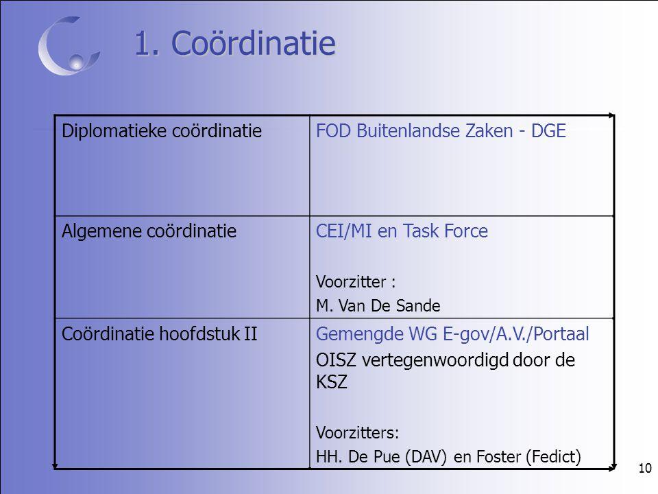 10 1. Coördinatie Diplomatieke coördinatieFOD Buitenlandse Zaken - DGE Algemene coördinatieCEI/MI en Task Force Voorzitter : M. Van De Sande Coördinat