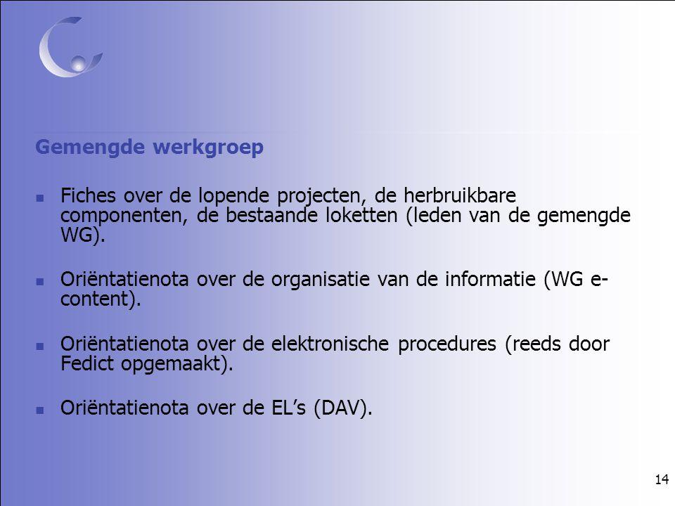 14 Gemengde werkgroep Fiches over de lopende projecten, de herbruikbare componenten, de bestaande loketten (leden van de gemengde WG).