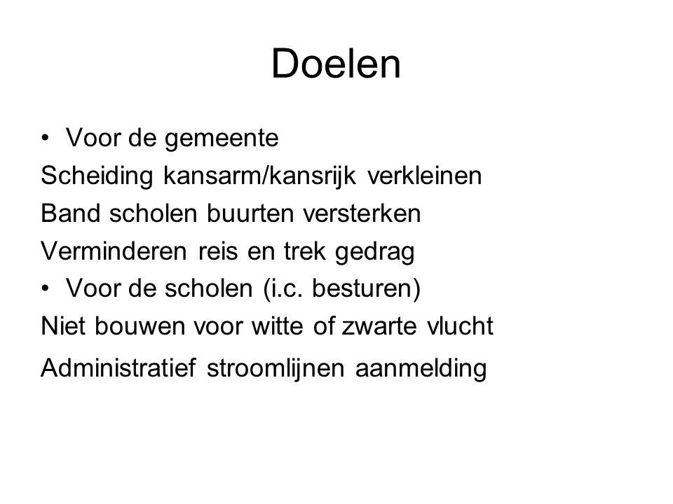 Doelen Voor de gemeente Scheiding kansarm/kansrijk verkleinen Band scholen buurten versterken Verminderen reis en trek gedrag Voor de scholen (i.c.