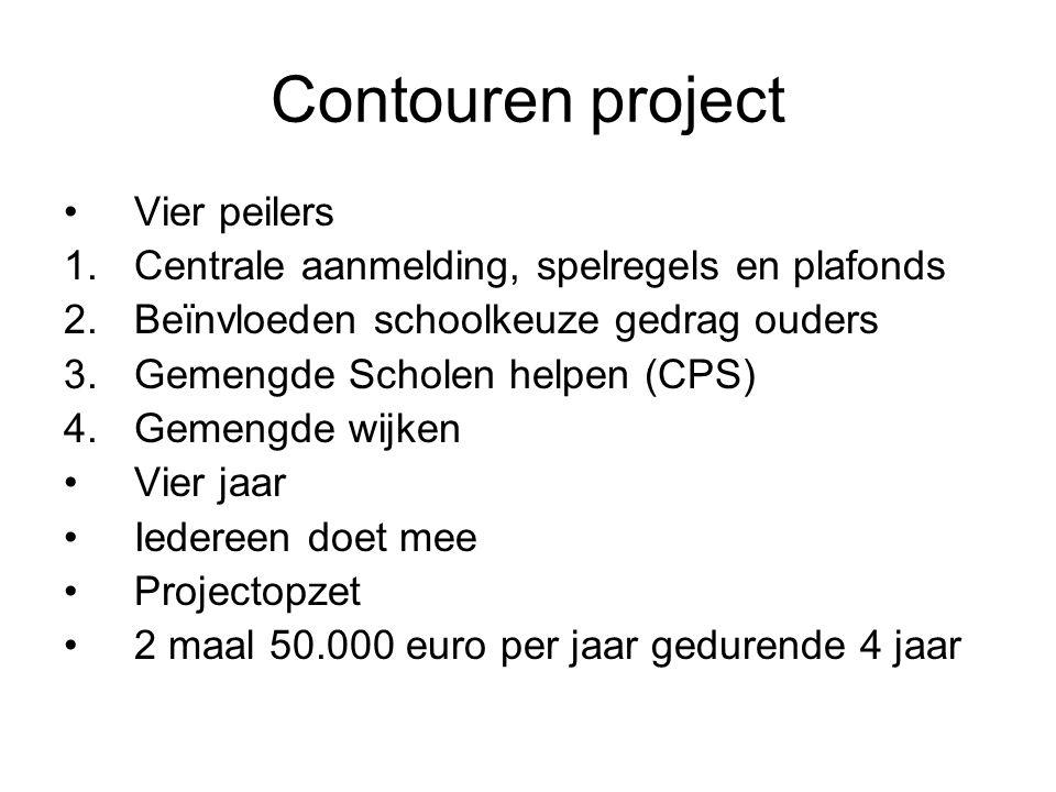 Contouren project Vier peilers 1.Centrale aanmelding, spelregels en plafonds 2.Beïnvloeden schoolkeuze gedrag ouders 3.Gemengde Scholen helpen (CPS) 4