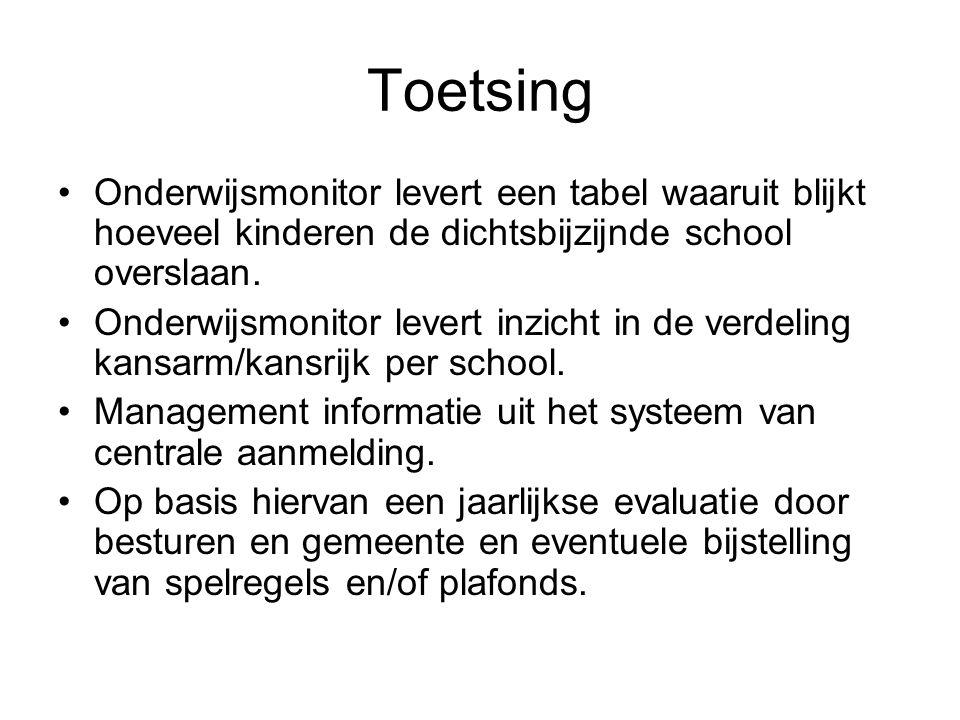 Toetsing Onderwijsmonitor levert een tabel waaruit blijkt hoeveel kinderen de dichtsbijzijnde school overslaan. Onderwijsmonitor levert inzicht in de