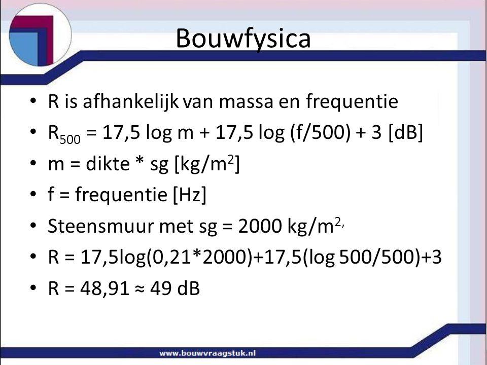 Bouwfysica R is afhankelijk van massa en frequentie R 500 = 17,5 log m + 17,5 log (f/500) + 3 [dB] m = dikte * sg [kg/m 2 ] f = frequentie [Hz] Steens