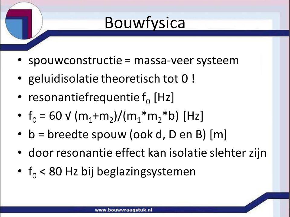 Bouwfysica spouwconstructie = massa-veer systeem geluidisolatie theoretisch tot 0 ! resonantiefrequentie f 0 [Hz] f 0 = 60 √ (m 1 +m 2 )/(m 1 *m 2 *b)