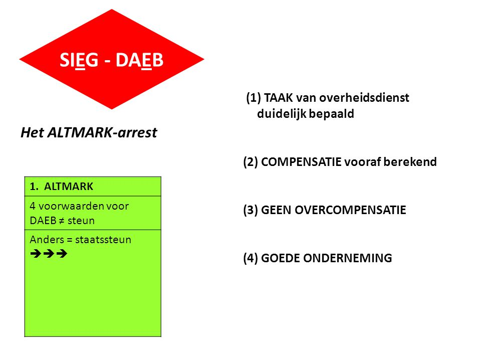 SIEG - DAEB 1.