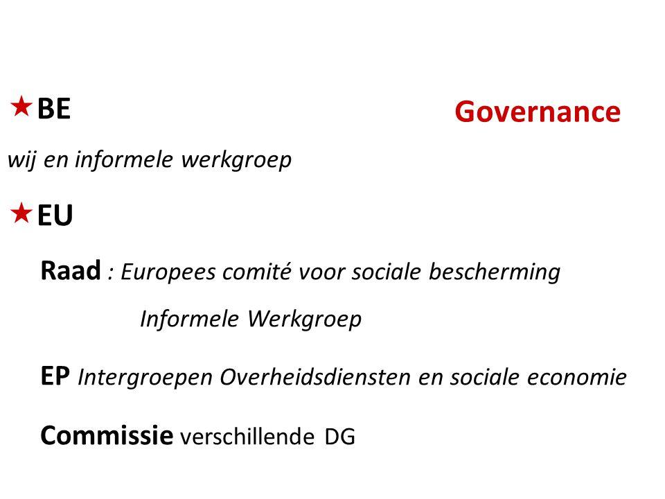  BE wij en informele werkgroep  EU Raad : Europees comité voor sociale bescherming Informele Werkgroep EP Intergroepen Overheidsdiensten en sociale economie Commissie verschillende DG Governance