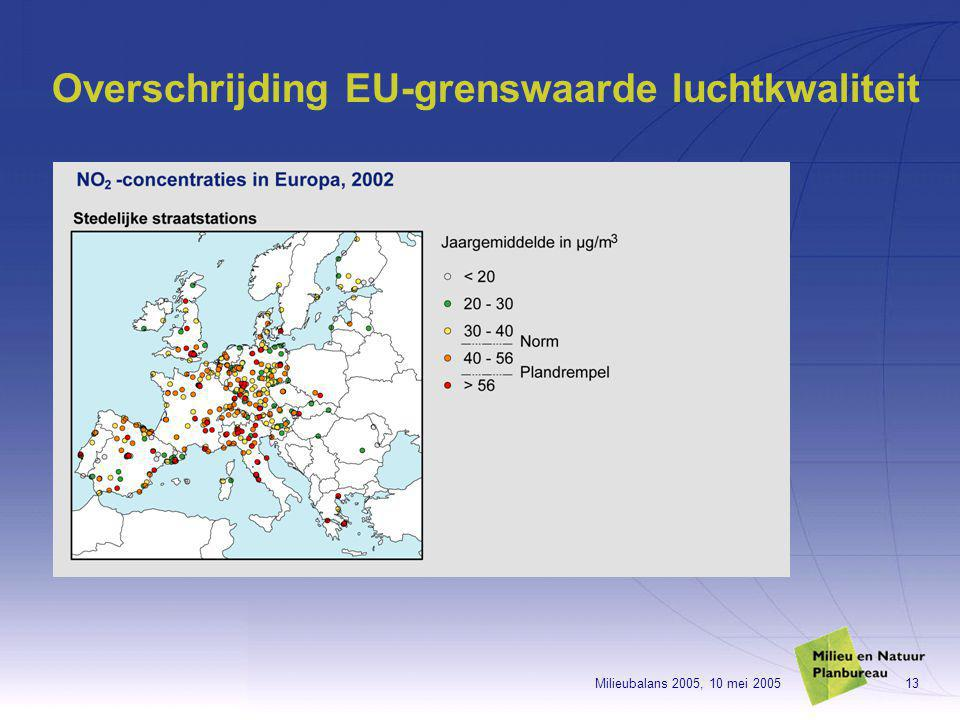 Milieubalans 2005, 10 mei 200513 Overschrijding EU-grenswaarde luchtkwaliteit