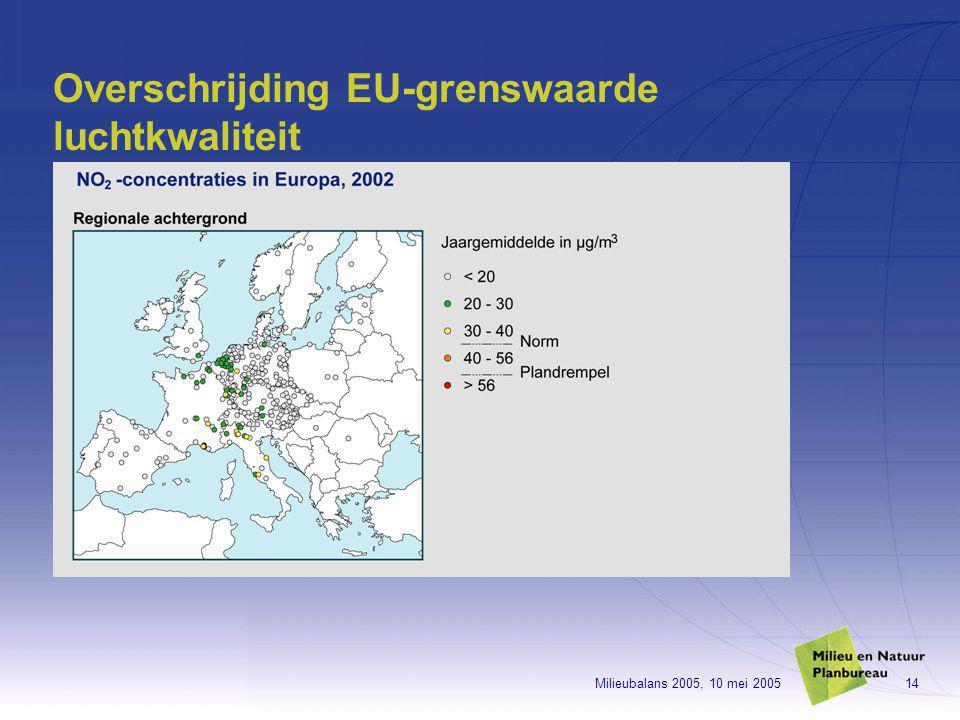 Milieubalans 2005, 10 mei 200514 Overschrijding EU-grenswaarde luchtkwaliteit