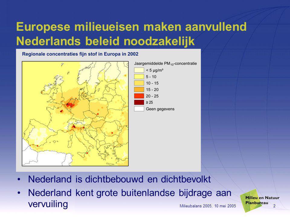 Milieubalans 2005, 10 mei 20052 Europese milieueisen maken aanvullend Nederlands beleid noodzakelijk Nederland is dichtbebouwd en dichtbevolkt Nederland kent grote buitenlandse bijdrage aan vervuiling