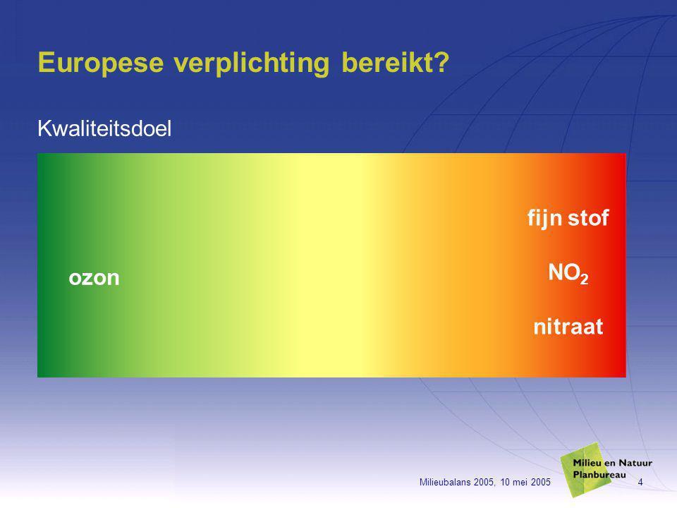 Milieubalans 2005, 10 mei 20054 Europese verplichting bereikt.