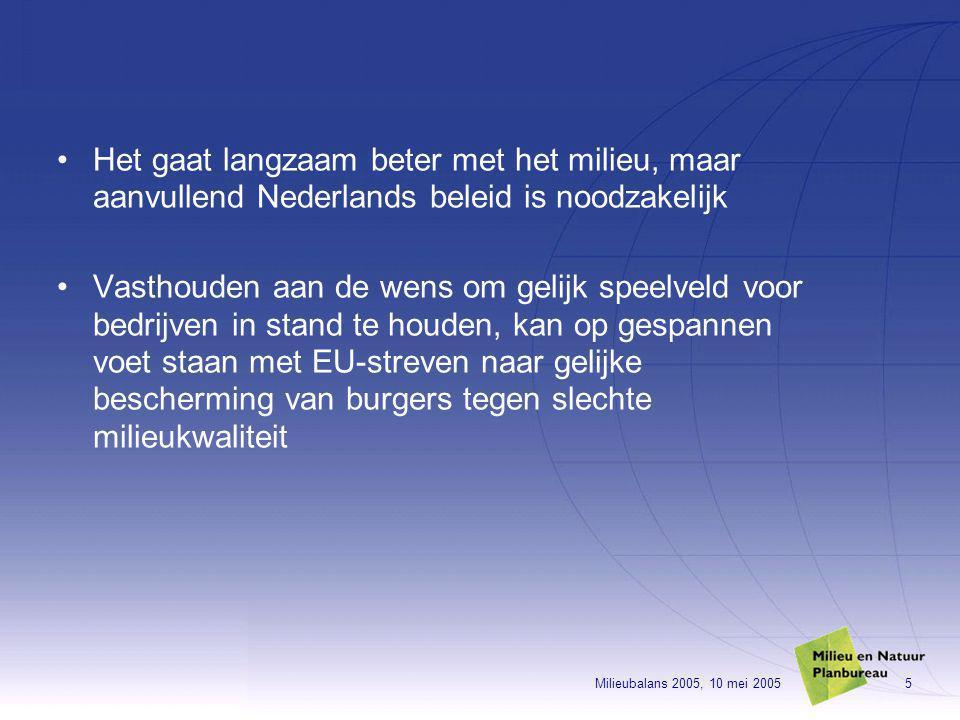 Milieubalans 2005, 10 mei 20055 Het gaat langzaam beter met het milieu, maar aanvullend Nederlands beleid is noodzakelijk Vasthouden aan de wens om gelijk speelveld voor bedrijven in stand te houden, kan op gespannen voet staan met EU-streven naar gelijke bescherming van burgers tegen slechte milieukwaliteit