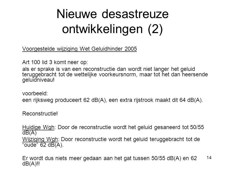 14 Nieuwe desastreuze ontwikkelingen (2) Voorgestelde wijziging Wet Geluidhinder 2005 Art 100 lid 3 komt neer op: als er sprake is van een reconstructie dan wordt niet langer het geluid teruggebracht tot de wettelijke voorkeursnorm, maar tot het dan heersende geluidniveau.