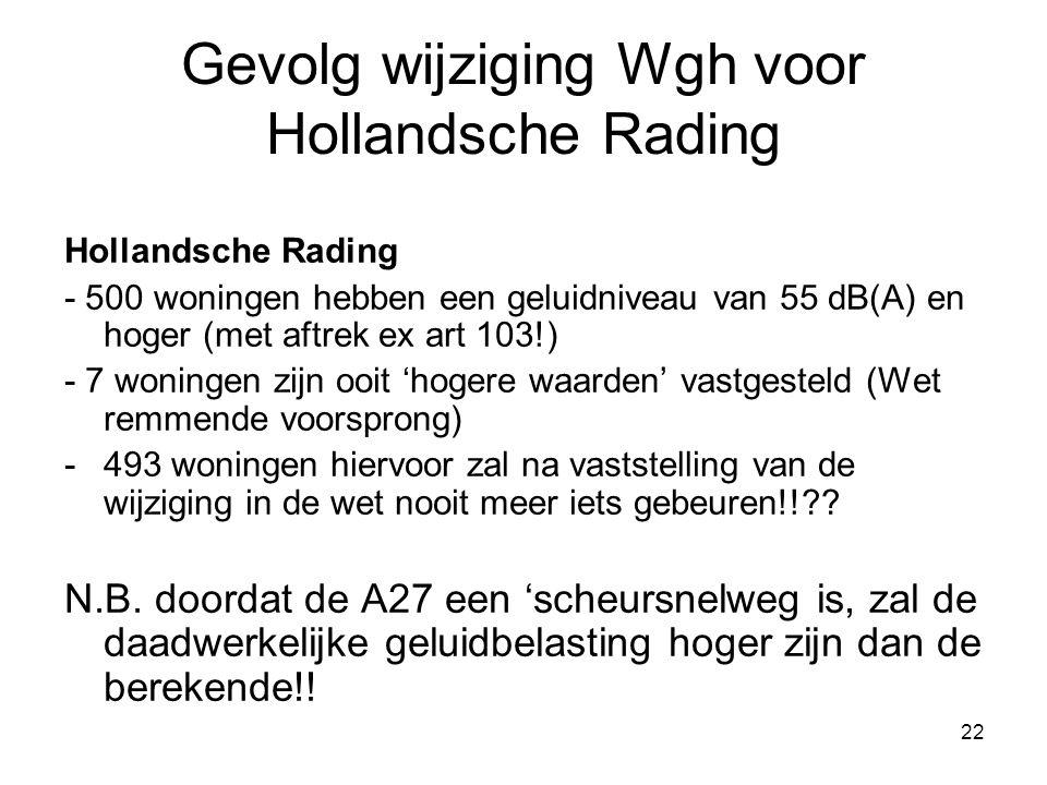 22 Gevolg wijziging Wgh voor Hollandsche Rading Hollandsche Rading - 500 woningen hebben een geluidniveau van 55 dB(A) en hoger (met aftrek ex art 103!) - 7 woningen zijn ooit 'hogere waarden' vastgesteld (Wet remmende voorsprong) -493 woningen hiervoor zal na vaststelling van de wijziging in de wet nooit meer iets gebeuren!!?.