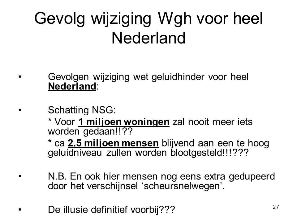 27 Gevolg wijziging Wgh voor heel Nederland Gevolgen wijziging wet geluidhinder voor heel Nederland: Schatting NSG: * Voor 1 miljoen woningen zal nooit meer iets worden gedaan!! .