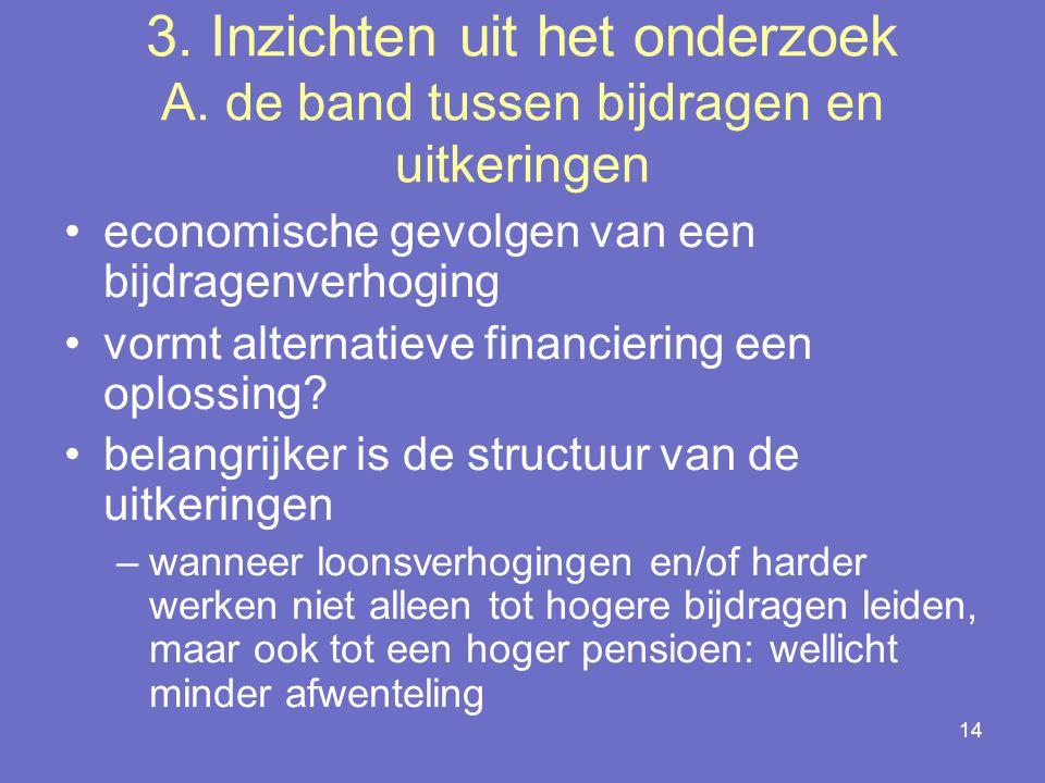 14 3.Inzichten uit het onderzoek A.