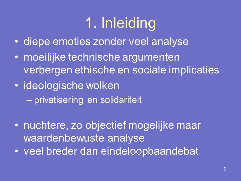 2 1. Inleiding diepe emoties zonder veel analyse moeilijke technische argumenten verbergen ethische en sociale implicaties ideologische wolken –privat