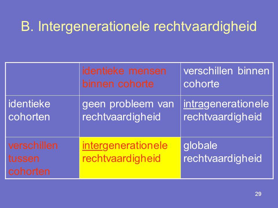 29 identieke mensen binnen cohorte verschillen binnen cohorte identieke cohorten geen probleem van rechtvaardigheid intragenerationele rechtvaardigheid verschillen tussen cohorten intergenerationele rechtvaardigheid globale rechtvaardigheid B.