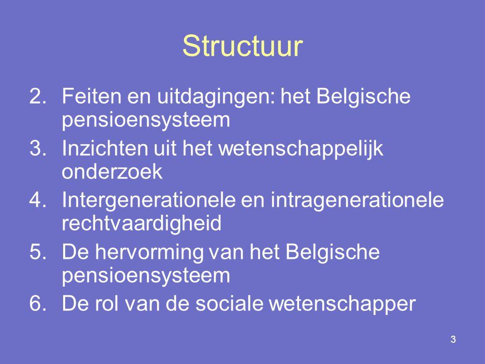 3 Structuur 2.Feiten en uitdagingen: het Belgische pensioensysteem 3.Inzichten uit het wetenschappelijk onderzoek 4.Intergenerationele en intragenerationele rechtvaardigheid 5.De hervorming van het Belgische pensioensysteem 6.De rol van de sociale wetenschapper
