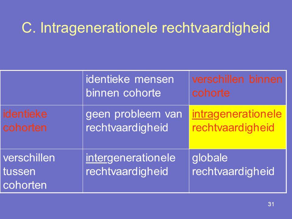 31 identieke mensen binnen cohorte verschillen binnen cohorte identieke cohorten geen probleem van rechtvaardigheid intragenerationele rechtvaardigheid verschillen tussen cohorten intergenerationele rechtvaardigheid globale rechtvaardigheid C.