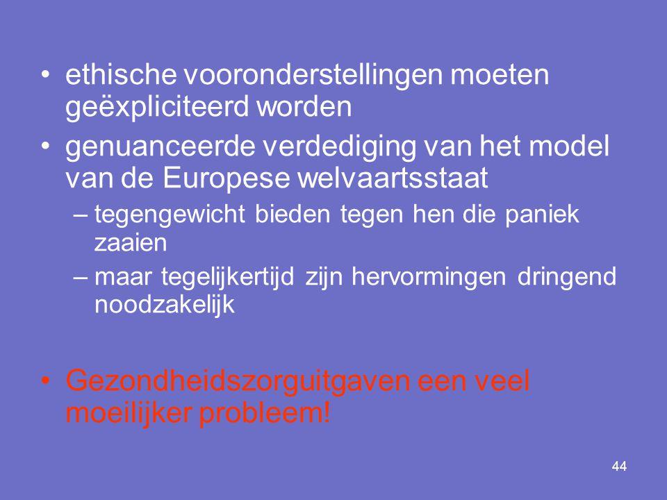 44 ethische vooronderstellingen moeten geëxpliciteerd worden genuanceerde verdediging van het model van de Europese welvaartsstaat –tegengewicht bieden tegen hen die paniek zaaien –maar tegelijkertijd zijn hervormingen dringend noodzakelijk Gezondheidszorguitgaven een veel moeilijker probleem!
