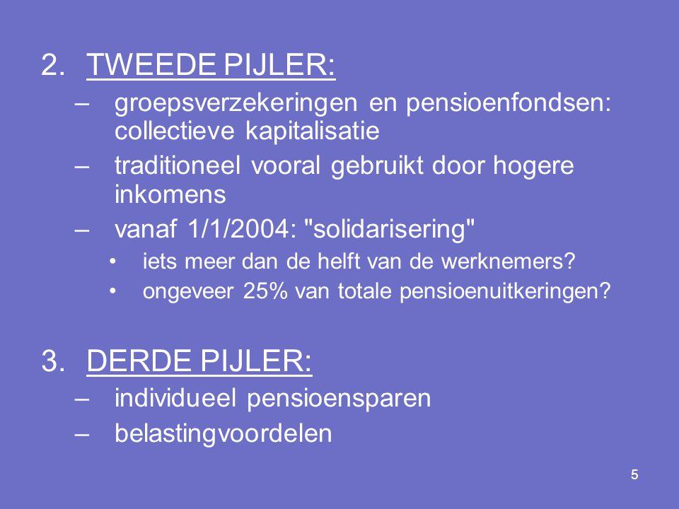 5 2.TWEEDE PIJLER: –groepsverzekeringen en pensioenfondsen: collectieve kapitalisatie –traditioneel vooral gebruikt door hogere inkomens –vanaf 1/1/2004: solidarisering iets meer dan de helft van de werknemers.