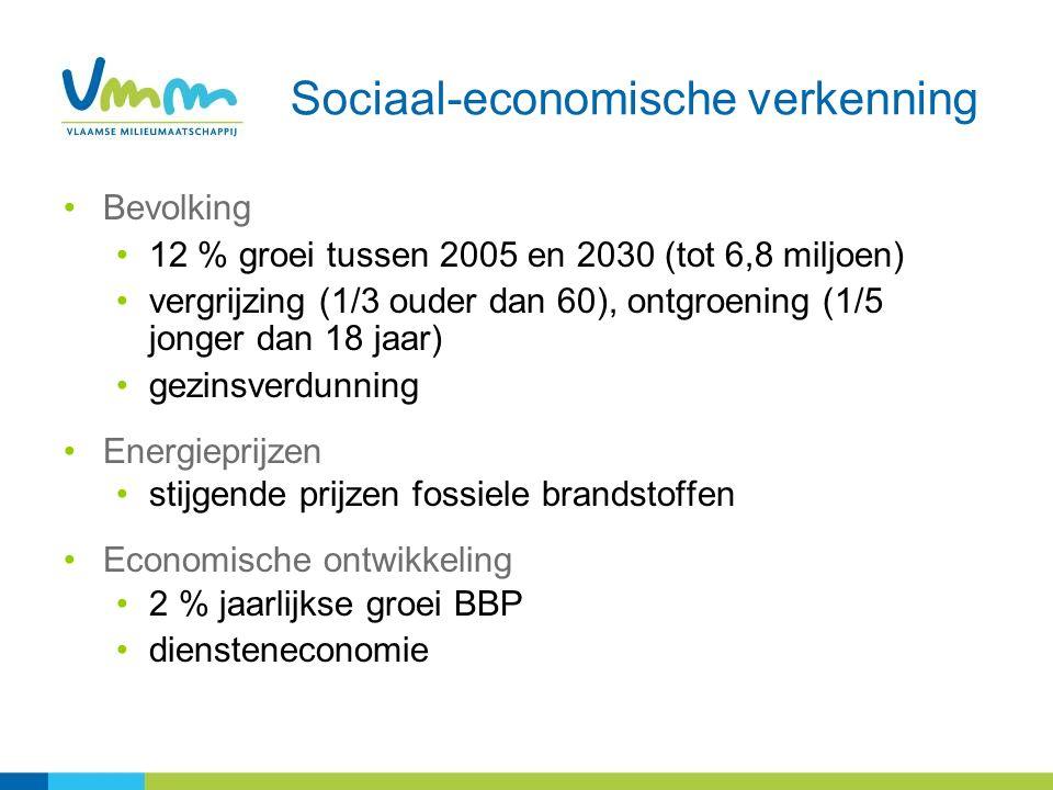 Sociaal-economische verkenning Bevolking 12 % groei tussen 2005 en 2030 (tot 6,8 miljoen) vergrijzing (1/3 ouder dan 60), ontgroening (1/5 jonger dan 18 jaar) gezinsverdunning Energieprijzen stijgende prijzen fossiele brandstoffen Economische ontwikkeling 2 % jaarlijkse groei BBP diensteneconomie