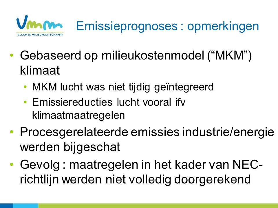Emissieprognoses : opmerkingen Gebaseerd op milieukostenmodel ( MKM ) klimaat MKM lucht was niet tijdig geïntegreerd Emissiereducties lucht vooral ifv klimaatmaatregelen Procesgerelateerde emissies industrie/energie werden bijgeschat Gevolg : maatregelen in het kader van NEC- richtlijn werden niet volledig doorgerekend
