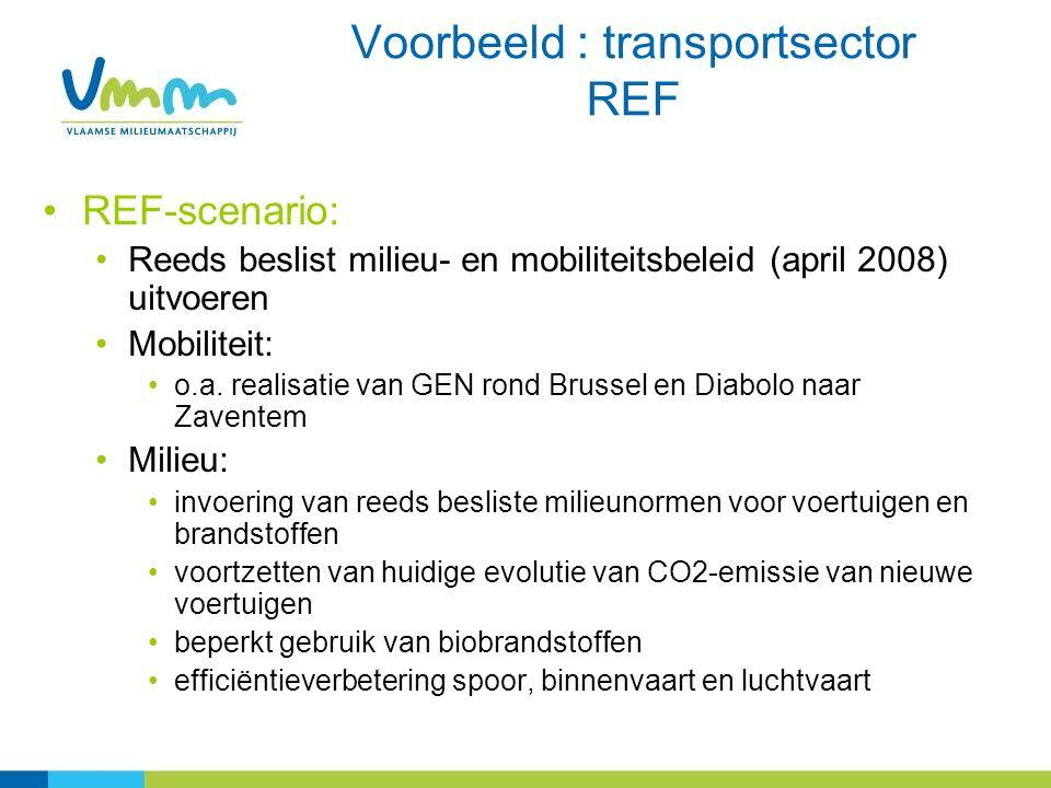 Voorbeeld : transportsector REF REF-scenario: Reeds beslist milieu- en mobiliteitsbeleid (april 2008) uitvoeren Mobiliteit: o.a.