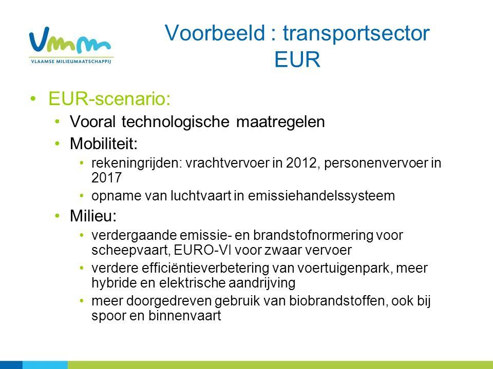 Voorbeeld : transportsector EUR EUR-scenario: Vooral technologische maatregelen Mobiliteit: rekeningrijden: vrachtvervoer in 2012, personenvervoer in 2017 opname van luchtvaart in emissiehandelssysteem Milieu: verdergaande emissie- en brandstofnormering voor scheepvaart, EURO-VI voor zwaar vervoer verdere efficiëntieverbetering van voertuigenpark, meer hybride en elektrische aandrijving meer doorgedreven gebruik van biobrandstoffen, ook bij spoor en binnenvaart