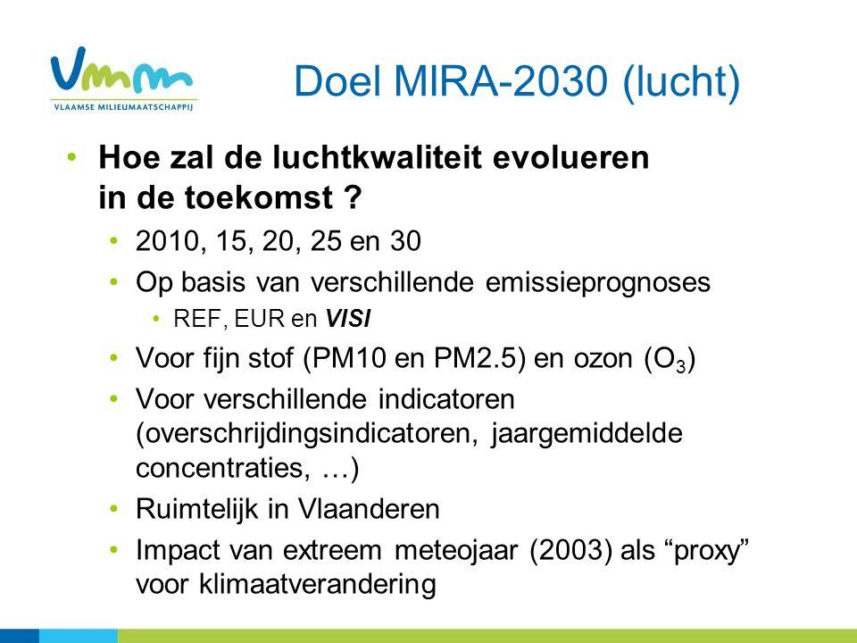 Doel MIRA-2030 (lucht) Hoe zal de luchtkwaliteit evolueren in de toekomst .
