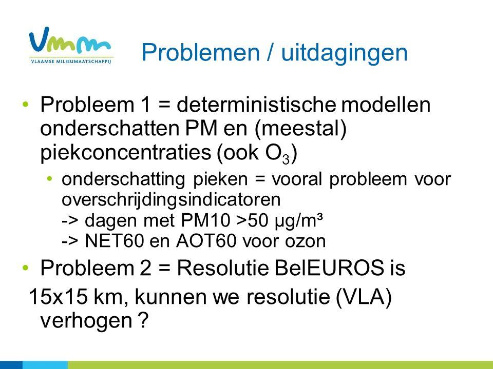 Problemen / uitdagingen Probleem 1 = deterministische modellen onderschatten PM en (meestal) piekconcentraties (ook O 3 ) onderschatting pieken = vooral probleem voor overschrijdingsindicatoren -> dagen met PM10 >50 µg/m³ -> NET60 en AOT60 voor ozon Probleem 2 = Resolutie BelEUROS is 15x15 km, kunnen we resolutie (VLA) verhogen
