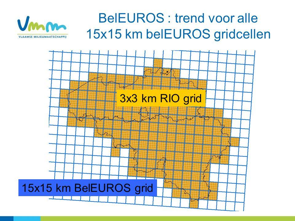 BelEUROS : trend voor alle 15x15 km belEUROS gridcellen 15x15 km BelEUROS grid 3x3 km RIO grid