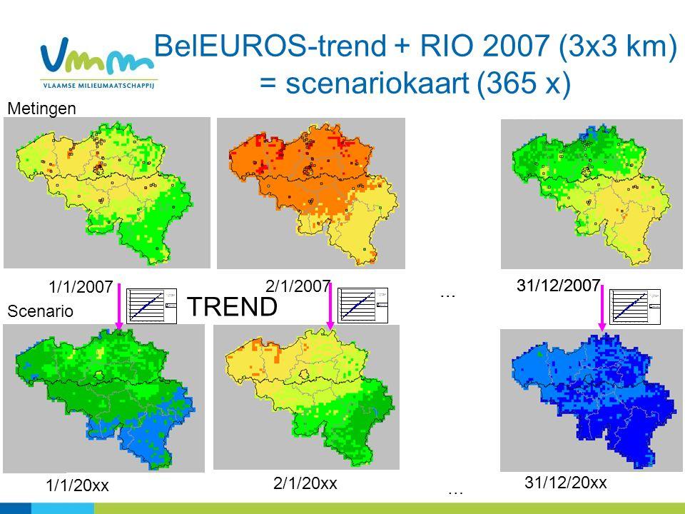 BelEUROS-trend + RIO 2007 (3x3 km) = scenariokaart (365 x) 1/1/2007 2/1/2007 31/12/2007 … Metingen 31/12/20xx Scenario 1/1/20xx 2/1/20xx … TREND 31/12/2007 …