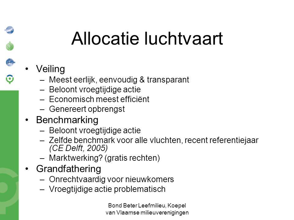 Bond Beter Leefmilieu, Koepel van Vlaamse milieuverenigingen Allocatie luchtvaart Veiling –Meest eerlijk, eenvoudig & transparant –Beloont vroegtijdige actie –Economisch meest efficiënt –Genereert opbrengst Benchmarking –Beloont vroegtijdige actie –Zelfde benchmark voor alle vluchten, recent referentiejaar (CE Delft, 2005) –Marktwerking.