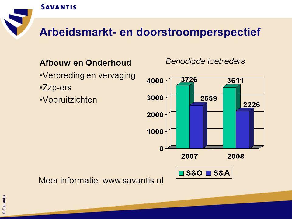 © Savantis Arbeidsmarkt- en doorstroomperspectief Afbouw en Onderhoud Verbreding en vervaging Zzp-ers Vooruitzichten Meer informatie: www.savantis.nl