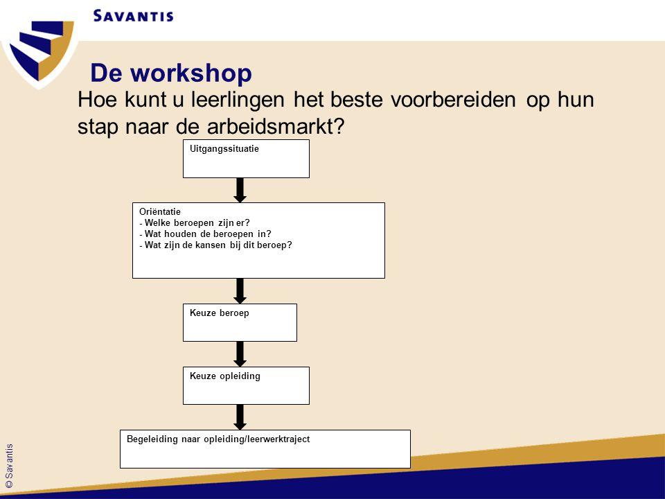 © Savantis De workshop Hoe kunt u leerlingen het beste voorbereiden op hun stap naar de arbeidsmarkt.