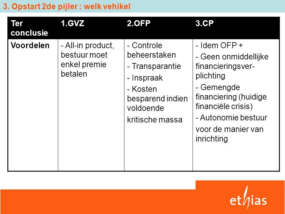 3. Opstart 2de pijler : welk vehikel Ter conclusie 1.GVZ2.OFP3.CP Voordelen- All-in product, bestuur moet enkel premie betalen - Controle beheerstaken