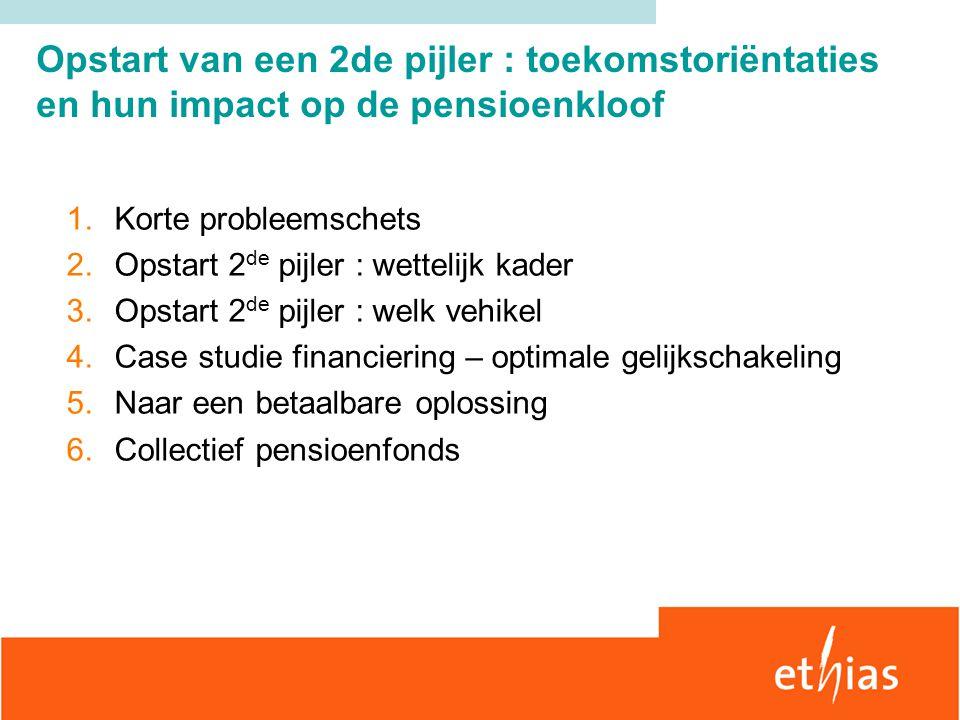 Opstart van een 2de pijler : toekomstoriëntaties en hun impact op de pensioenkloof 1.Korte probleemschets 2.Opstart 2 de pijler : wettelijk kader 3.Op