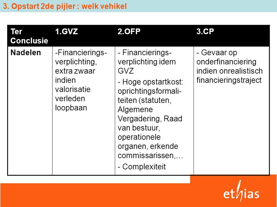 3. Opstart 2de pijler : welk vehikel Ter Conclusie 1.GVZ2.OFP3.CP Nadelen-Financierings- verplichting, extra zwaar indien valorisatie verleden loopbaa