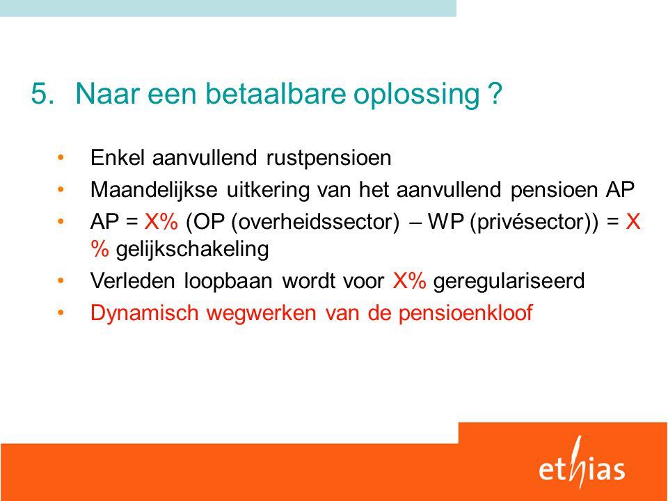 5.Naar een betaalbare oplossing ? Enkel aanvullend rustpensioen Maandelijkse uitkering van het aanvullend pensioen AP AP = X% (OP (overheidssector) –
