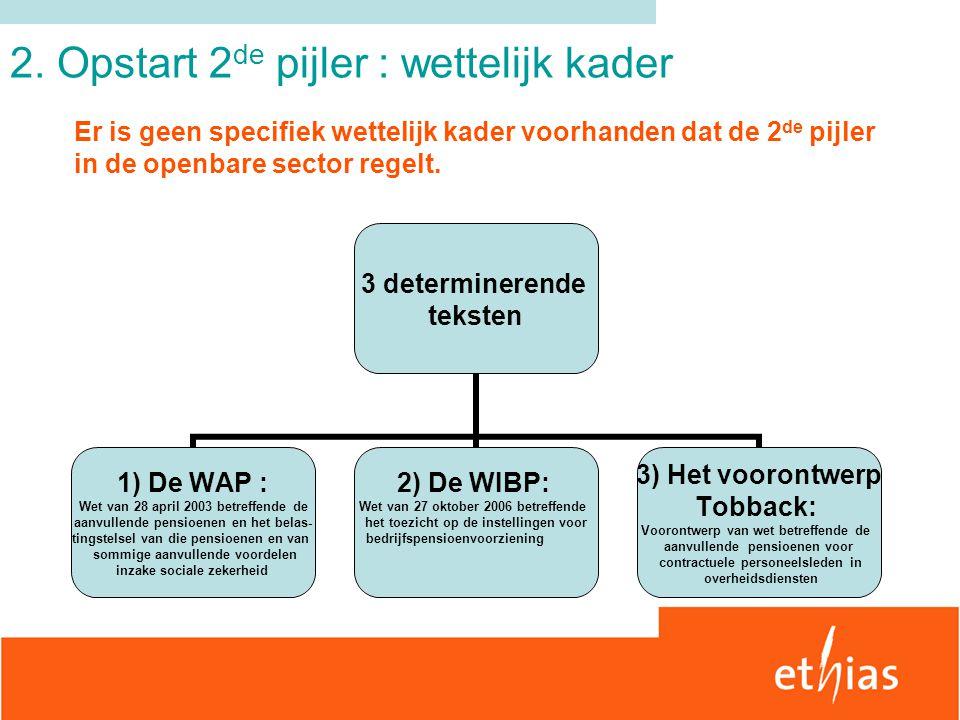 2. Opstart 2 de pijler : wettelijk kader 3 determinerende teksten 1) De WAP : Wet van 28 april 2003 betreffende de aanvullende pensioenen en het belas