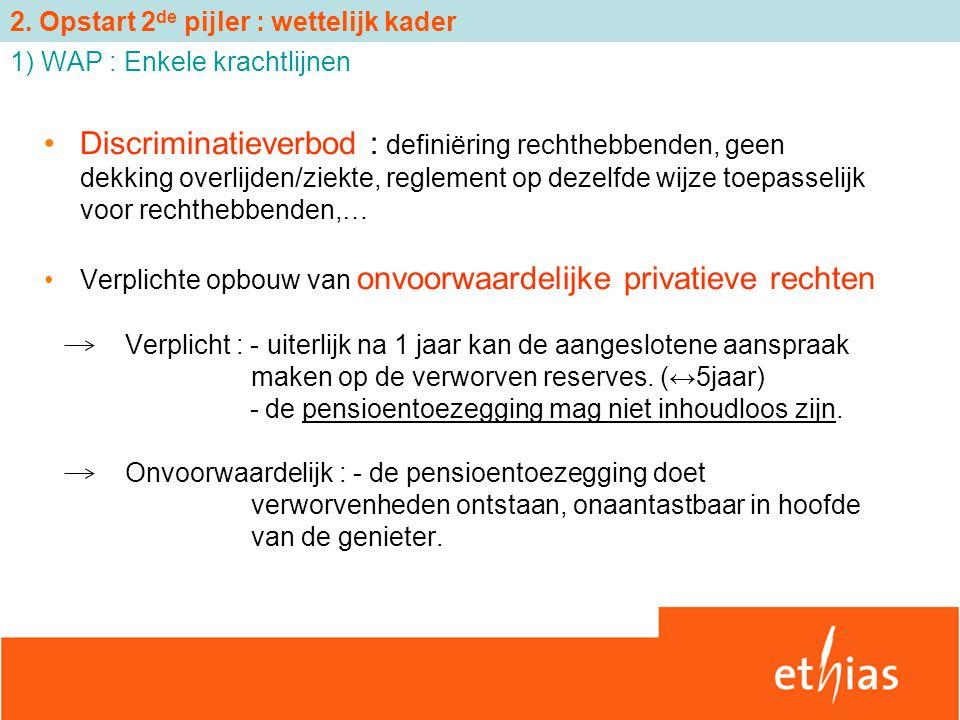 1) WAP : Enkele krachtlijnen Discriminatieverbod : definiëring rechthebbenden, geen dekking overlijden/ziekte, reglement op dezelfde wijze toepasselij