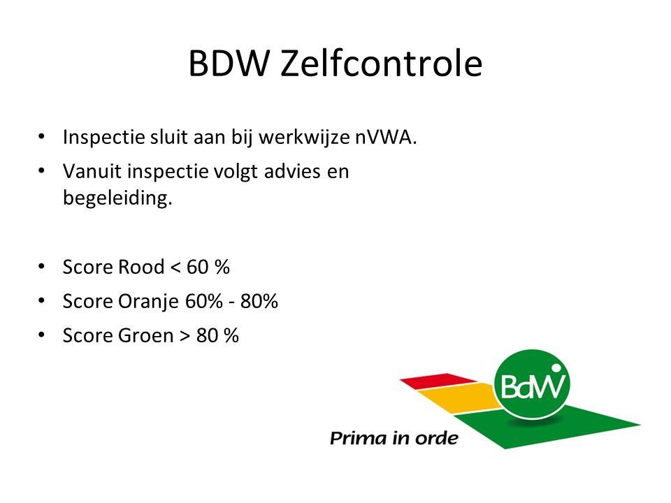 BDW Zelfcontrole Inspectie sluit aan bij werkwijze nVWA. Vanuit inspectie volgt advies en begeleiding. Score Rood < 60 % Score Oranje 60% - 80% Score
