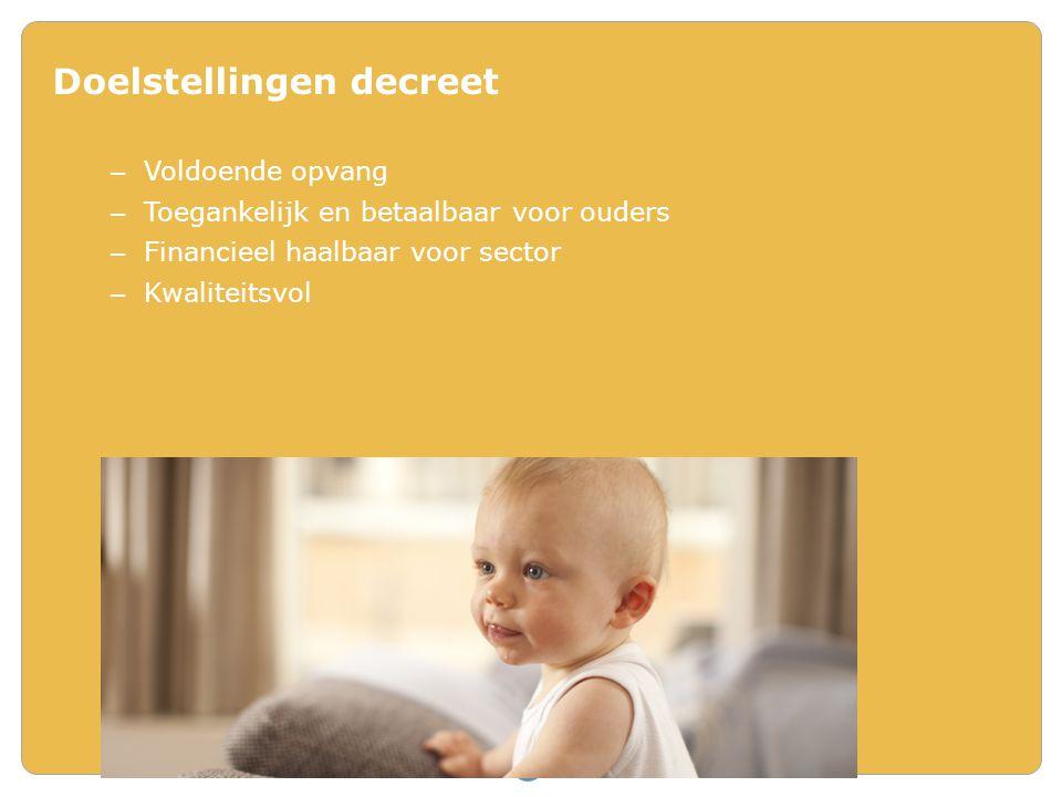 – Voldoende opvang – Toegankelijk en betaalbaar voor ouders – Financieel haalbaar voor sector – Kwaliteitsvol Doelstellingen decreet
