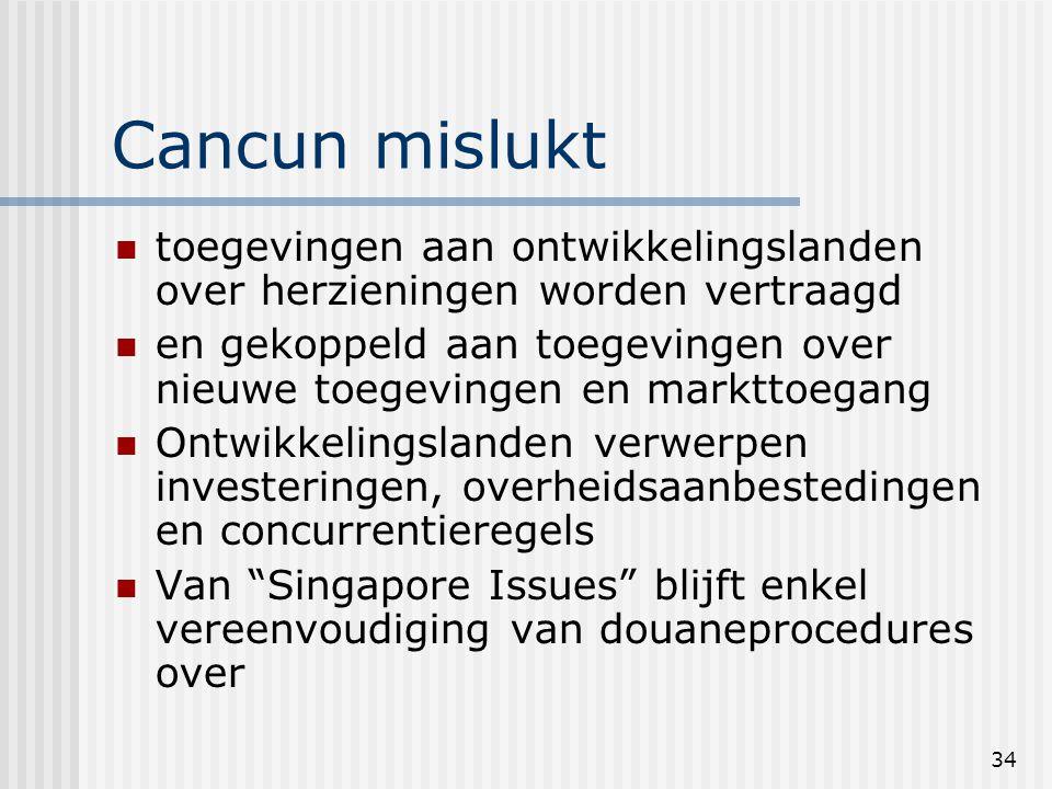 34 Cancun mislukt toegevingen aan ontwikkelingslanden over herzieningen worden vertraagd en gekoppeld aan toegevingen over nieuwe toegevingen en markttoegang Ontwikkelingslanden verwerpen investeringen, overheidsaanbestedingen en concurrentieregels Van Singapore Issues blijft enkel vereenvoudiging van douaneprocedures over