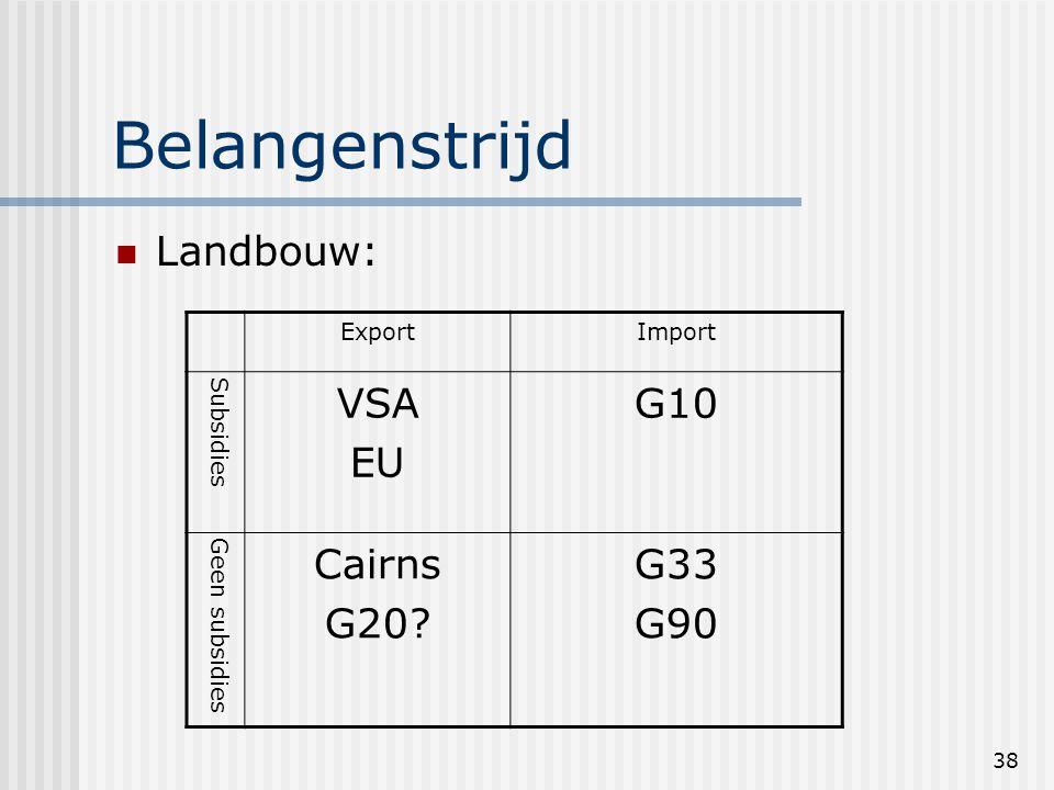 38 Belangenstrijd Landbouw: ExportImport Subsidies VSA EU G10 Geen subsidies Cairns G20? G33 G90
