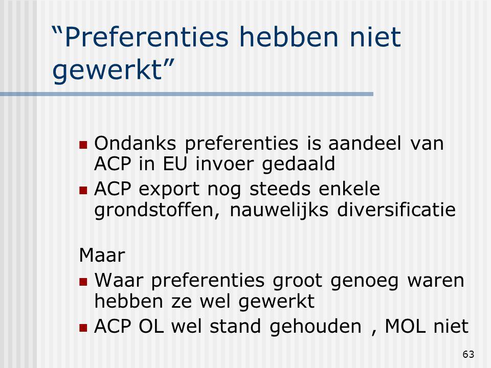 63 Preferenties hebben niet gewerkt Ondanks preferenties is aandeel van ACP in EU invoer gedaald ACP export nog steeds enkele grondstoffen, nauwelijks diversificatie Maar Waar preferenties groot genoeg waren hebben ze wel gewerkt ACP OL wel stand gehouden, MOL niet
